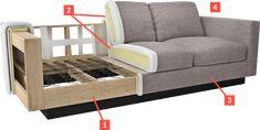 1 Furniture Casters ID:4871659825