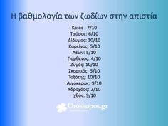Love Astrology, Funny Greek, Greek Quotes, True Words, Sagittarius, Zodiac Signs, Things To Think About, Magic, My Love