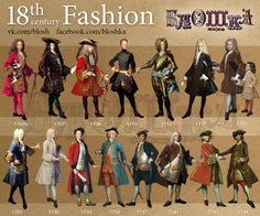 A Brief History of the XVIII century fashion. For the blog Bloshka