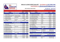Alllandscapesupplies pricelist 2014
