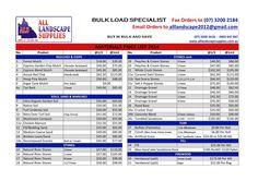 Alllandscapesupplies pricelist 2014