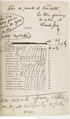 Les Fleurs du mal : [épreuves d'imprimerie] / par Charles Baudelaire