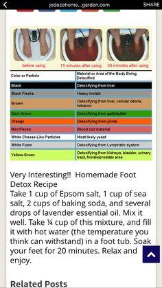 best 25 foot detox ideas on foot baths foot detox soak and epsom salt bath detox - Foot detox Epsom Salt Bath Detox, Epsom Salt Foot Soak, Foot Soak Vinegar, Foot Detox Soak, Health Tips, Health And Wellness, Health Fitness, Diy Pinterest, Pores