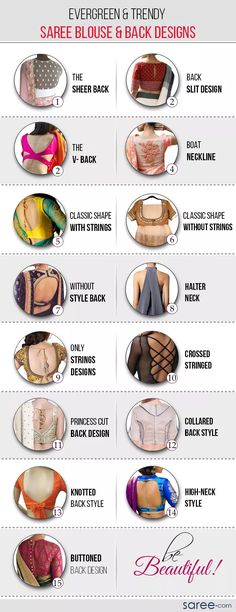 Types of sari blouses, so good to see the styles before selecting for your Indian wedding attire