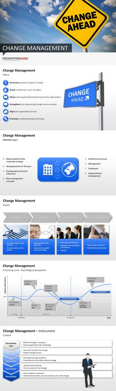 Change #Management #PowerPoint #templates with work aids and pre-designed forms for the planning and implementation of a  strategic and holistic change processes within a company.