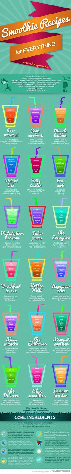 Smoothie blends for any reason: weight loss, detox, immunity boost, energizing, pre- and post-workout. Love the detox smoothies! Juice Smoothie, Smoothie Drinks, Healthy Smoothies, Healthy Drinks, Get Healthy, Healthy Snacks, Fitness Smoothies, Making Smoothies, Detox Smoothies
