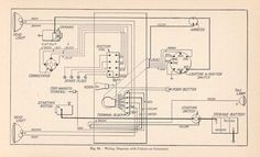Wiring coils on Model T - Google Search