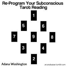 """adana-washington: """" This is a tarot spread that was inspired by Dr. Cathy Collautt's five steps to getting your subconscious on board. (Here's the video where she talked to Marie Forleo about it.)..."""