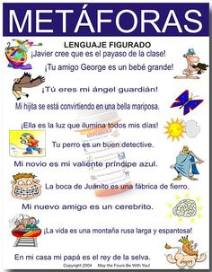 Metaphors Figurative Language in Spanish Metaphors-Spanish Metaphors are a great way to compare two unrelated things without using like or as so that people can better understand what you . Spanish Grammar, Spanish Vocabulary, Spanish English, Spanish Teacher, Spanish Language, Spanish Memes, Dual Language Classroom, Bilingual Classroom, Bilingual Education