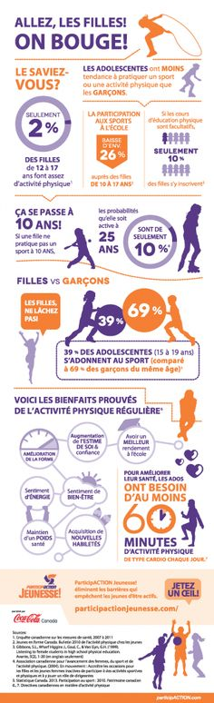 ParticipAction-infographics