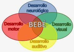 VISIÓN Y APRENDIZAJE: Búsqueda de la verdadera causa de un problema de aprendizaje, de atención o de hiperactividad