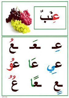 معلقات تزيين القسم صور الحروف الابجدية العربية للطور الاول ابتدائي Arabic Alphabet For Kids Alphabet For Kids Arabic Alphabet