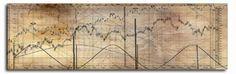 gann-institute-wdgann-chart