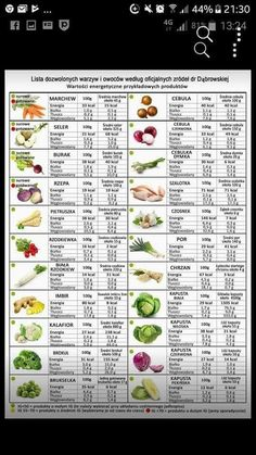 Healthy Tips, Healthy Eating, Healthy Recipes, Clean Recipes, Diet Recipes, Fruit And Vegetable Diet, Smoothie Drinks, Smoothies, Saveur