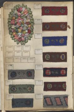 Sample book of trims] by Lobre Frères, Lyons  Published [between 1800 and 1899?]