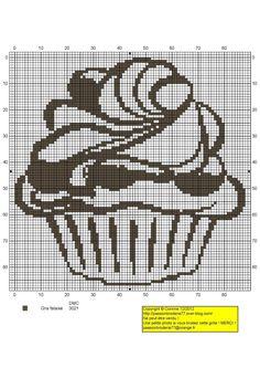 Contours cupcake