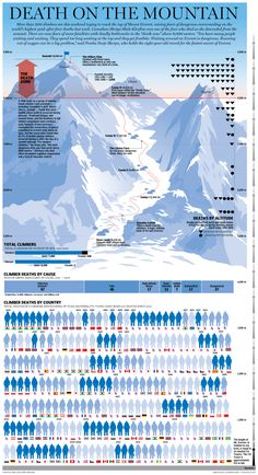 everest dead bodies map | 一目でわかる エベレストと死の関係