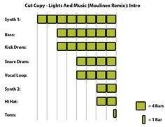 Arrangement Tips For Ableton Live   Ableton Life