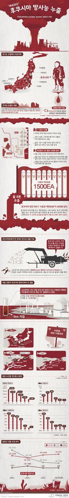"""[인포그래픽] 통제 안되는 후쿠시마 원전…방사능 오염수 누출 여전 #fukushima / #Infographic"""" ⓒ 비주얼다이브 무단 복사·전재·재배포 금지"""