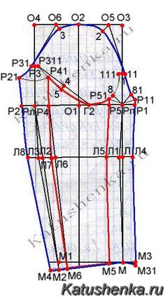 Построение выкройки чертежа двухшовного втачного рукава