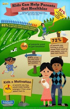 Obesity runs in the family.    Get your kids engaged in your exercise and meal plans and model that healthy lifestyle for THEIR lives!