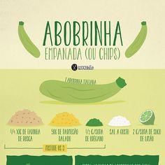 Infográfico receita de Abobrinha empanda ou Chips de Abobrinha. Essa receita é muito fácil de preparar e é quase saudável. Ingredientes: Abobrinha, farinha de pão, parmesão, sal, limão e orégano.