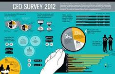 infographic people - Google Search