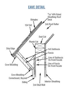RyanShedPlans - Shed Plans with Woodworking Designs - Shed Blueprints, Garden Outdoor Sheds — RyanShedPlans
