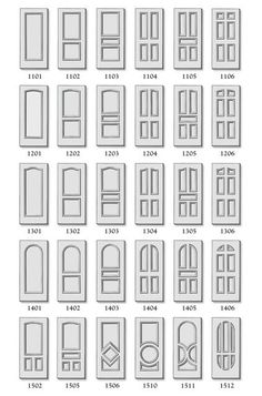 Types of Door Styles: