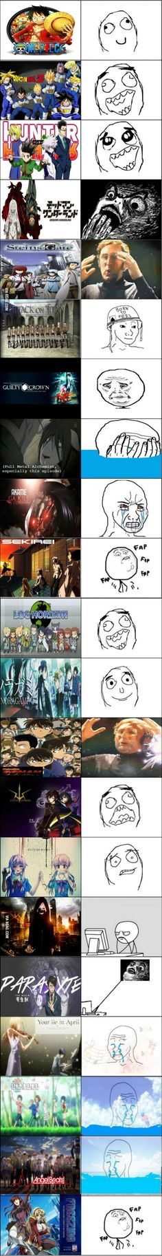 List Of Animes And Player Reactions That All Gamers Will Understand So Well! Haha reacting to different anime series. This is too true especially the FMA one!Haha reacting to different anime series. This is too true especially the FMA one! Anime Meme, Otaku Anime, All Anime, Manga Anime, Anime Art, Anime Watch, Manga Girl, Anime Girls, Anime Comics