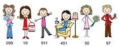FemaleBody5 Kid Drawings, People Drawings, Drawing People, Cartoon Art, Cartoon Characters, Stick Figure Drawing, Stick Figure Family, Doodle Ideas, Stick Figures