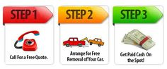 How to get a Free Car Removal in Melbourne, VIC?