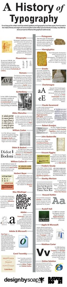 Coolest Infographics - A History Of Typography Infographic Buy Cool Things - http://thatseasier.com  #infographicshttp://pinterest.com/pin/13651605095059112/