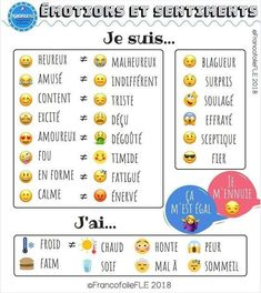How To Learn French Classroom Learning Videos Grade 1 Basic French Words, How To Speak French, Learn French, French Flashcards, French Worksheets, French Learning Games, Teaching French, French Verbs, French Phrases