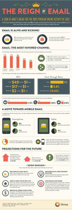 The Reign of Email #infographic
