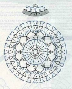 Rock wraps or doily pattern chart