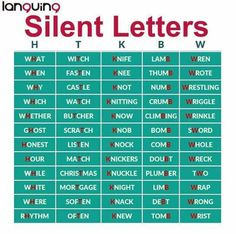 Silent letters in english words. English Grammar Tenses, English Phonics, Teaching English Grammar, English Sentences, English Writing Skills, English Vocabulary Words, Learn English Words, English Phrases, English Language Learning