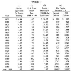 How rich was Mr. Darcy really? When converting the $300,000 p/year he made in 1988 (as shown here), it turns to be almost $600,000 p/year allowing for inflation in 2014.