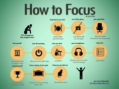 Our new infographic about how to focus. Latest focus hacks from our team: And here is a list of all hacks: Keep food on your desk. Glucose help your brain focus. Turn off the phone. Most phone calls are not urgent. Get a good chair. There is a reason- bos Pomodoro Technique, E Mc2, Study Habits, Study Skills, Study Motivation, Homework Motivation, Motivation Success, Revision Motivation, Motivation Quotes