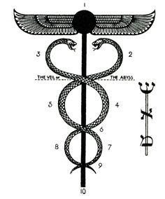 Tarot - Magician - Le Bateleur - I - Thoth - Messenger to the God . Occult Symbols, Occult Art, Ancient Symbols, Wicca, Magick, Tarot, Pentacle, Caduceus Tattoo, Ouroboros Tattoo