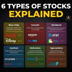 Stock Investing, Value Investing, Investing In Stocks, Awesome Facts, Fun Facts, Best Small Business Ideas, Stocks And Shares, Creating Wealth, Investment Group
