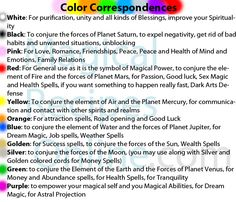 Color Correspondences of Candles Magic Colors Correspondences Knot Magic Ribbons Color White: For purification, unity and all kinds of Blessings Black: To expel negativity and Dark Arts Defense Pink: For Love, Romance and Friendships Red: To conjure the element of Fire, for Passion, Good luck, Sex Magic and Health Spells, if you want something to happen really fast Yellow: To conjure the element of Air, for communication and contact with other spirits and realms Orange: For attraction spells…