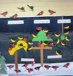 Linnut talviruokintapaikalla Winter Crafts For Kids, Winter Kids, Winter Art, Winter Christmas, Art For Kids, Feeding Birds In Winter, Projects For Kids, Art Projects, Animal Crafts