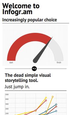 Fab tool for creating infographics with. Easy, simple, useful - all the things I like when it comes to visualizing data!