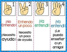 Marzano Scale-Kid Friendly Spanish Version