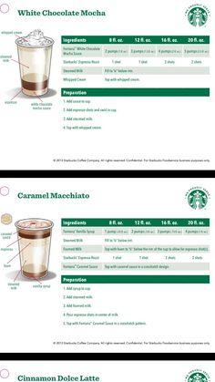 Iced Starbucks Drinks, Starbucks Secret Menu, Starbucks Recipes, Starbucks Coffee, Starbucks Barista Training, Ninja Coffee Bar Recipes, Coffee Drink Recipes, Coffee Drinks, Keurig Recipes