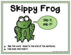 FREE Decoding Strategy Posters: Skippy Frog, Lips the Fish, Stretchy Snake, and many more. Reading Resources, Reading Activities, Reading Skills, Guided Reading, Teaching Reading, Teaching Ideas, Learning, Decoding Strategies, Thinking Strategies