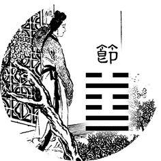 60. ||¦¦|¦ - Articulating (節 jié)