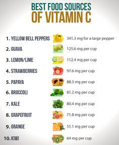 Best Sources of Vitamin C Calendula Benefits, Matcha Benefits, Lemon Benefits, Coconut Health Benefits, Benefits Of Vitamin C, Health Benefits Of Fruits, Broccoli Health Benefits, Benefits Of Berries, Weight Loss Meals