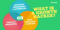 What is a Growth Hacker and why it's the fastest growing marketing role at startups Fast Growing, Branding, Competitor Analysis, Marketing, Startups, Learning, Blog, Inspiration, Hypnotherapy